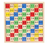 Baby Toys Multiplication Table Wooden Toys Child Educational Blocks Learning Blocks Math Toy Infant Gift