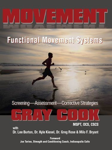 Movement Functional Assessment Corrective Strategies