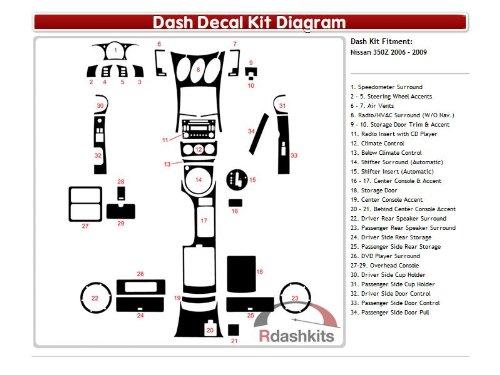 Dash Kit Decal Trim Nissan 350Z 350 Z 2006 2007 2008 2009 - Carbon Fiber (R24 Dark Red)