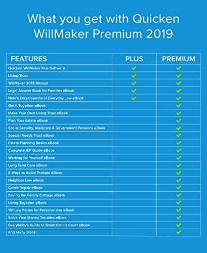Quicken WillMaker Premium 2019 Includes Living Trust   Promissory Note    Nolo's Digital Ebook Library includes Get It Together + Special Needs Trust  +
