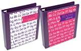 Pink Alphabet Binder Insert Set | Custom Binder Inserts For School | Two Double-Sided Personalized Binder Inserts | School Supplies | Customized School Gear