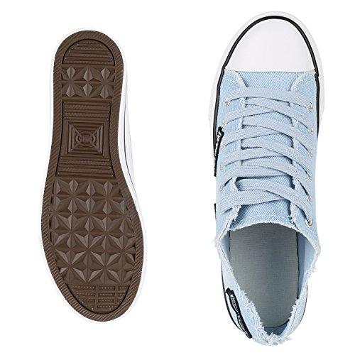 Best-botas para mujer zapatilla zapatillas zapatos de cordones estilo deportivo Hellblau Nuovo