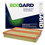 ECOGARD XA10664 Premium Engine Air Filter