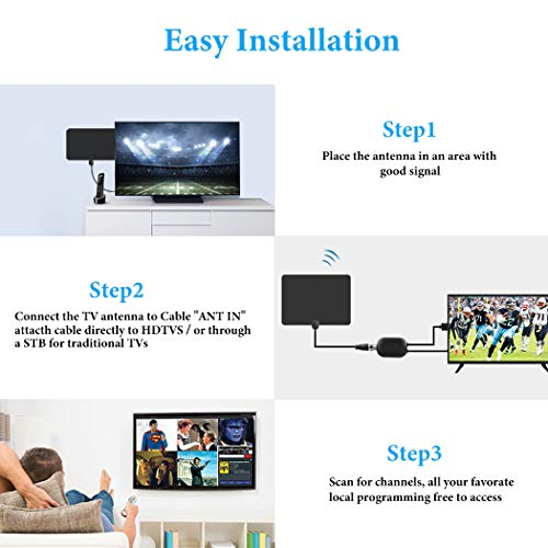 TV Antenna, Amplified HD Digital TV Indoor Antenna Long 130 Miles Range,  Free View Channels, 4K 1080P HD VHF UHF for Local Channels, Strong Magic