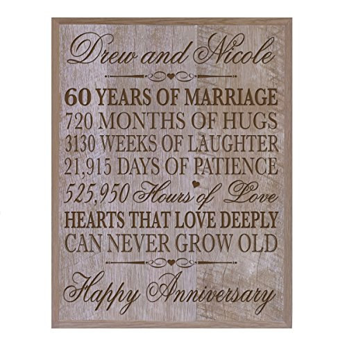Personalized 60th Wedding Anniversary Wall Plaque Gifts for Couple, Custom Made 60th Anniversary Gifts for Her,60th Anniversary Gifts 12