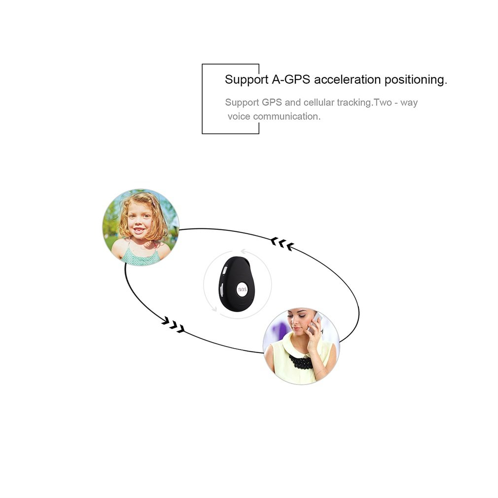 GPS Tracking for Kids// Seniors// Personal Geo-Fence SOS Alarm LESHP GPS Tracking System with Real Time Tracking GPS Tracker 2-Way Voice Fall Detection Speed Alert Spy Mode