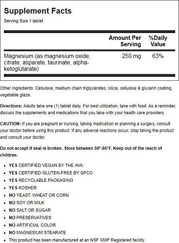 Quelato de magnesio, 250 mg, 180 tabletas - Vida en el campo: Amazon.es: Salud y cuidado personal