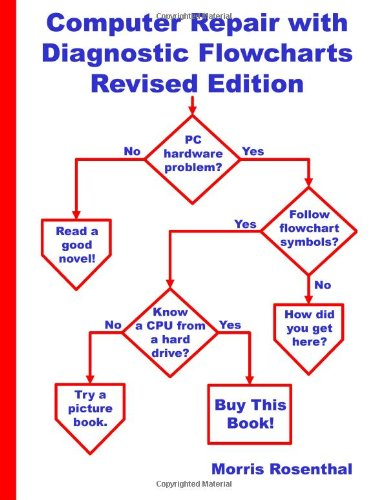 Computer Repair with Diagnostic Flowcharts: Troubleshooting PC Hardware Problems from Boot Failure to Poor Performance, Revised Edition