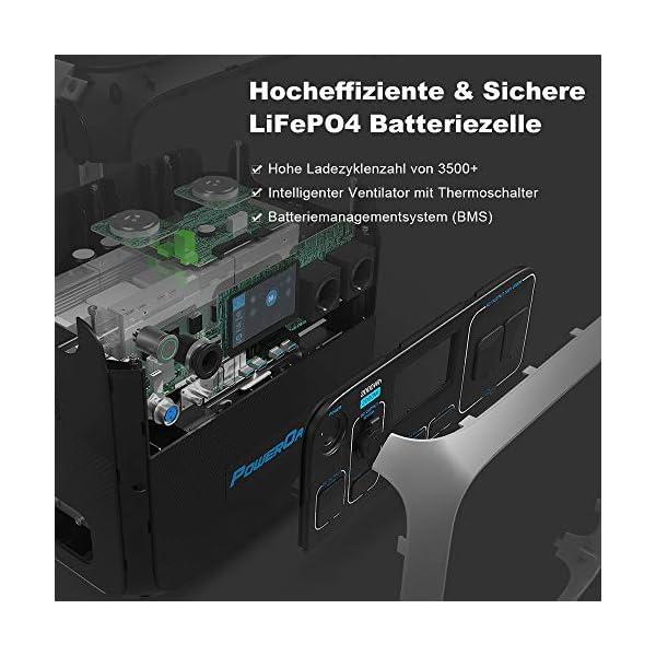 51UiJW6bcUL POWEROAK Tragbares Powerstation AC200P 2000Wh 2000W Solargenerator LiFePO4 Batterie mit 230V Steckdose Power Station…