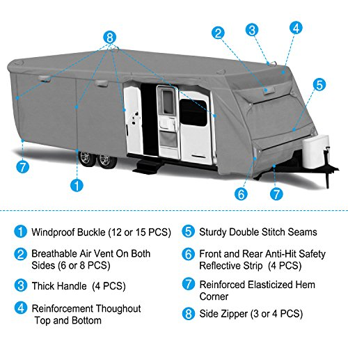 Fits 261-286 RVs Breathable Waterproof Anti-UV Ripstop Camper Cover with Adhesive Repair Patch RVMasking Durable /& Lightweight Travel Trailer RV Cover