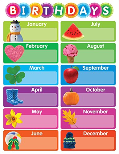Color Your Classroom: Birthdays Chart
