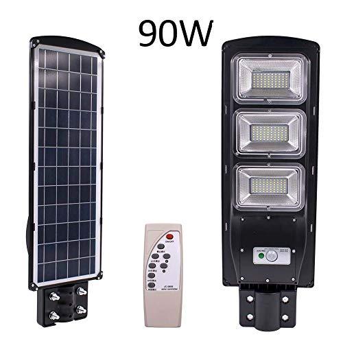 Solar Energy For Street Lighting
