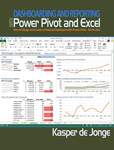 dashboarding and reporting with power pivot and excel how to design and create a financial