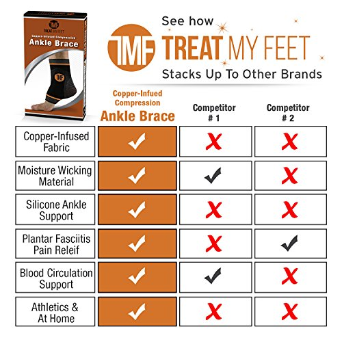 Pair of Copper Infused Compression Ankle Brace, Silicone Ankle Support w/Anti-Microbial Copper. Plantar Fasciitis, Foot, Achilles Tendon Pain Relief. Prevent and Support Ankle Injuries & Soreness by Treat My Feet (Image #4)