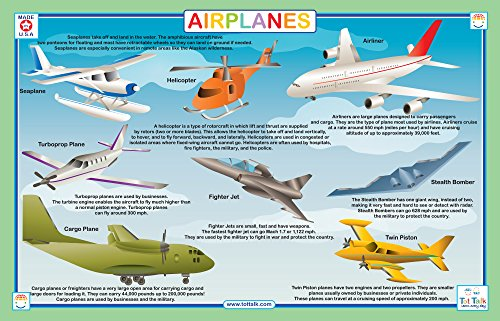 Tot Talk Airplanes Educational Placemat for Kids, Washable and Long-Lasting (Airplane Parts)
