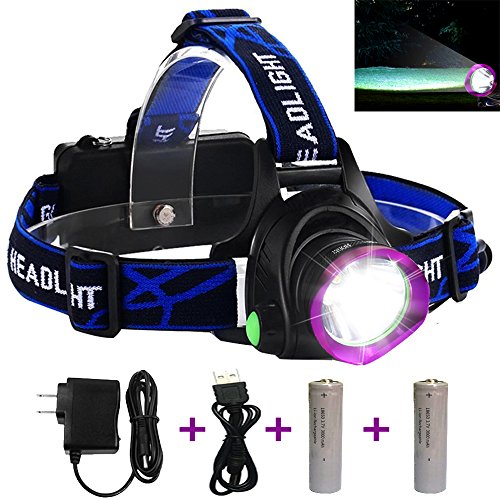 Adjustable Headlamp