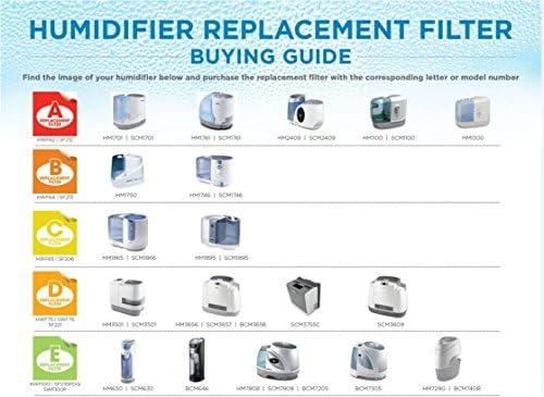 Holmes HM630 U Humidifier Cool Mist NEW Retail HM630 U