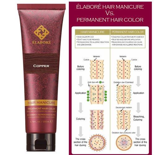 Elabore Hair Manicure (COPPER) by Elabore
