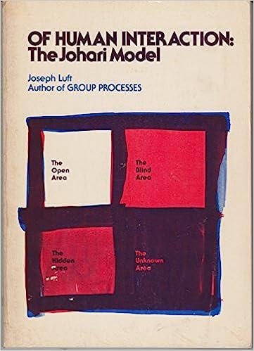 Amazoncom Of Human Interaction The Johari Model