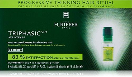 Rene Furterer Triphasic VHT Progressive Thinning