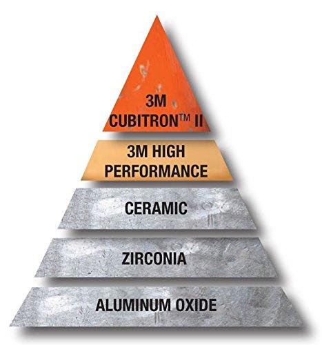 4-1//2 Diameter 36+ Grit Orange Precision Shaped Ceramic Grain Wet//Dry 3M Cubitron II Fibre Disc 987C Pack of 25 4-1//2 Diameter