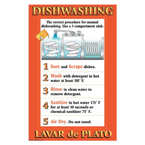 (DayMark Laminated Workplace Safety and Educational Poster, Dishwashing, 11