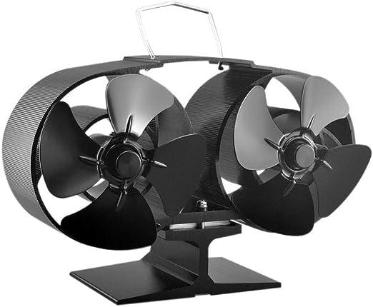 PKA - Ventilador de 8 aspas con Motor Doble Alimentado por Calor ...