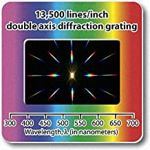 Diffraction Grating Slide - Double Axis 13,500 line/in - Excellent for demonstrating the spectrum from various light sources