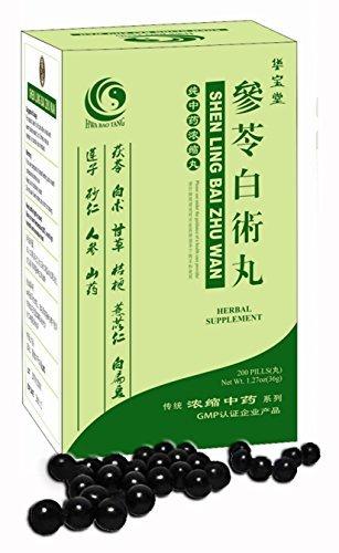 Digestion Herbs - 9