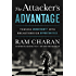 The Attacker's Advantage: Turning Uncertainty into Breakthrough Opportunities