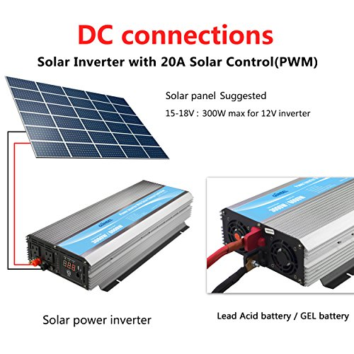 Buy power inverter for work truck