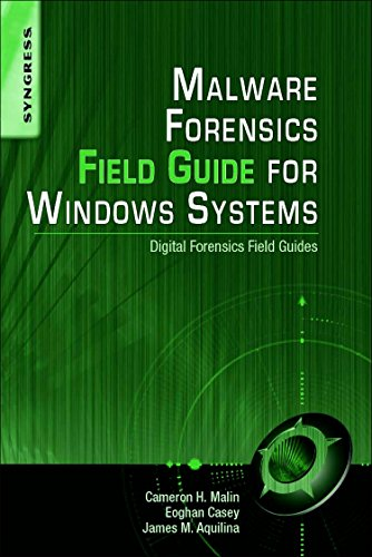 Desktop Active System Monitoring - Malware Forensics Field Guide for Windows Systems: Digital Forensics Field Guides