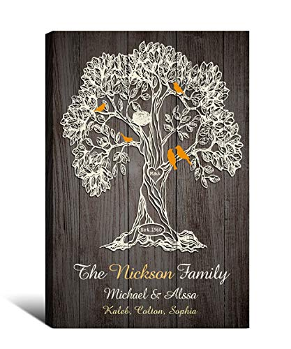 LOVEGIFTS DESIGNS Family Tree - Personalized Artwork with Families Names,Wedding, Housewarming Gifts 18x12
