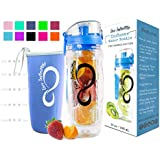 Live Infinitely 32 oz. Fruit Infuser Water Bottles with Time Marker, Insulation Sleeve & Recipe eBook - Fun & Healthy Way to Stay Hydrated (Blue Timeline)