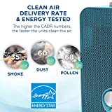 Germ Guardian HEPA Filter Air Purifier for Home, UV Light Sanitizer Eliminates Germs, Mold, Odors, Kids Rooms, Night Light Projector, Filters Allergies,Pollen,Smoke,Dust,Pet Dander,4-in-1 AC4150BLCA