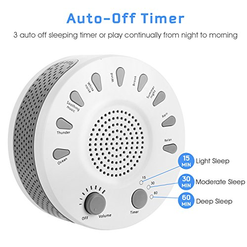 ARTIFUN White Noise Portable Therapy Home, Office,Bedroom,Baby Natural Sounds,3 or Powered
