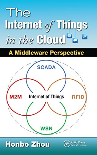 The Internet Of Things In The Cloud  A Middleware Perspective
