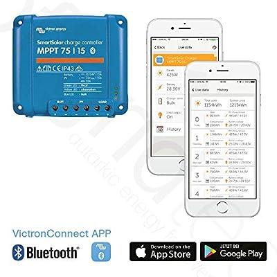 Offgridtec® mPremium+ L 200W 12V MPPT Caravan Solarset mit Victron SmartSolar 75/15