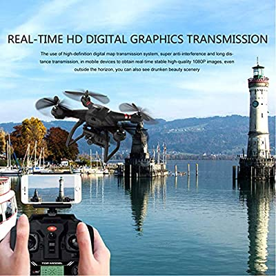 Xianxian88 Folding Mini FPV Remote Drone, 1080P HD Camera Drone, Fixed-Point Fixed Height/GPS/Headless Mode/one-Button Return, 2.4Ghz 6-axis RC Drone