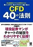 買いシグナル・売りシグナルは図で覚える CFD40の法則