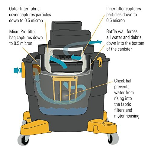 Dustless Wet Dry Vacuum by Dustless Technologies (Image #3)