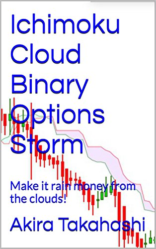 Ichimoku binary options strategy