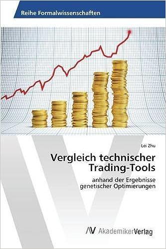 Vergleich technischer Trading-Tools