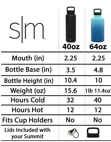 Simple Modern 40oz Amp 64oz Summit Water Bottle Extra Lid
