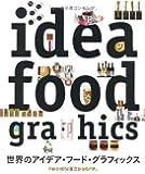 世界のアイデア・フード・グラフィックス