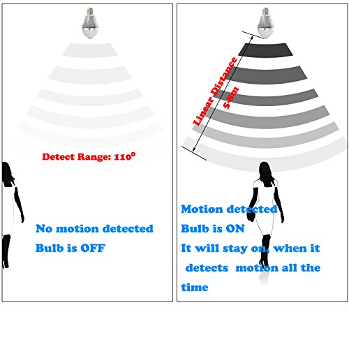 Motion Sensor Light Bulb UpgradeiThird E26 5W LED PIR Import