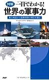 [図解]一目でわかる!  世界の軍事力