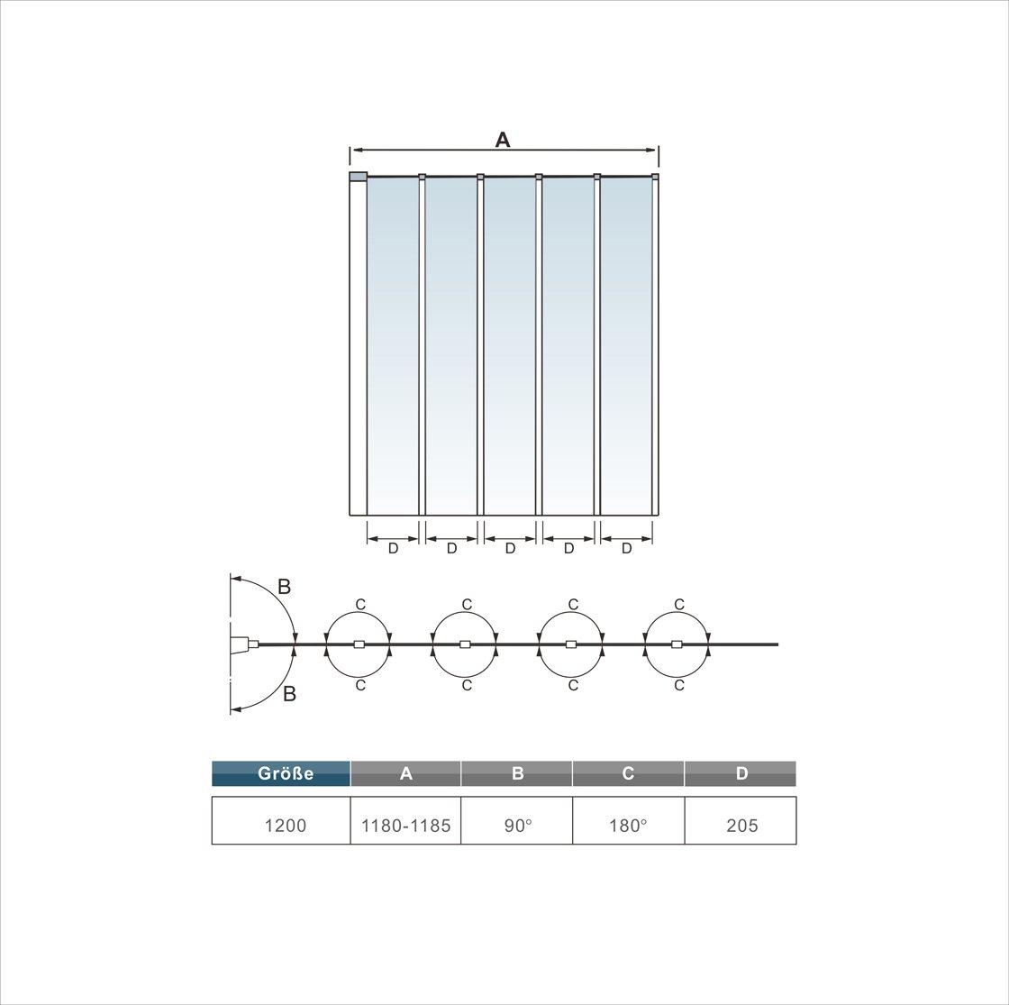 Mamparas pantalla para ba/ñera biombo ba/ño 5 veces plegable 1200x1400mm de Aica