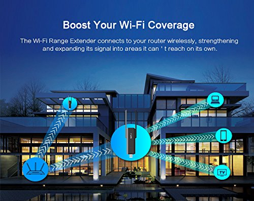 300Mbps USB Wireless Repeater KuWFi Smart WiFi Range Extender High Gain 2.4GHz 300Mbps USB Range Extender Extender Amplifier Signal Booster Works With any WI-FI router by KuWFi (Image #6)