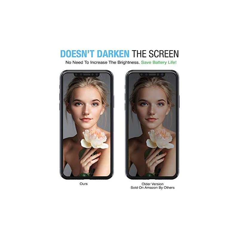 HD Privacy Screen Protector for Apple iP